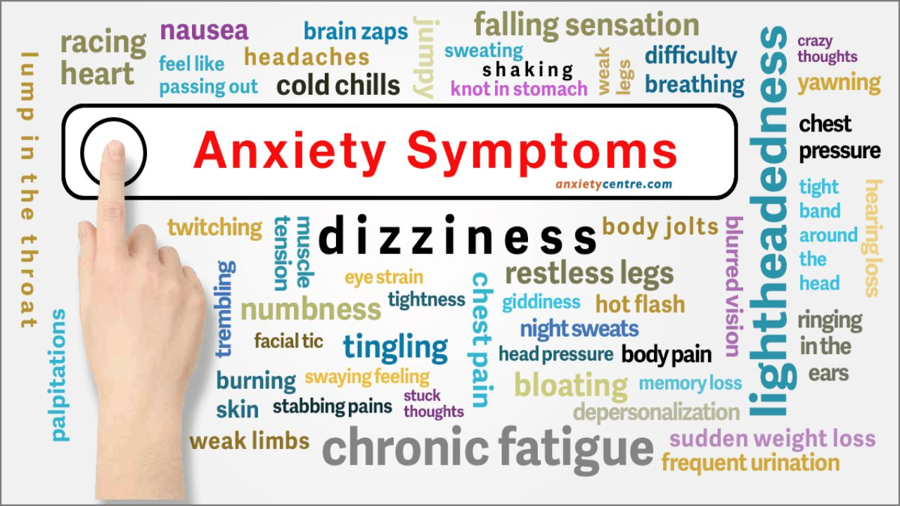 What Drugs are Prescribed for Anxiety?